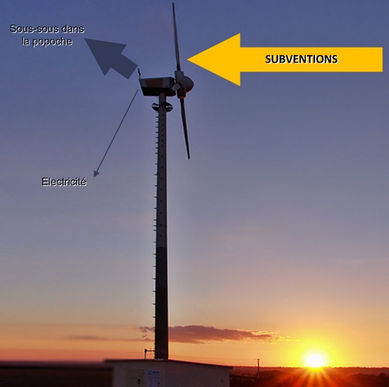 Eoliennes & subventions