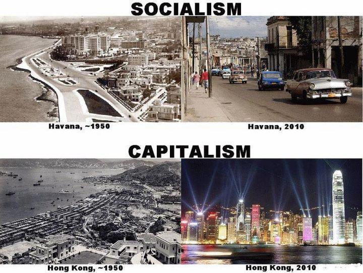 Comparaison socialisme - capitalisme